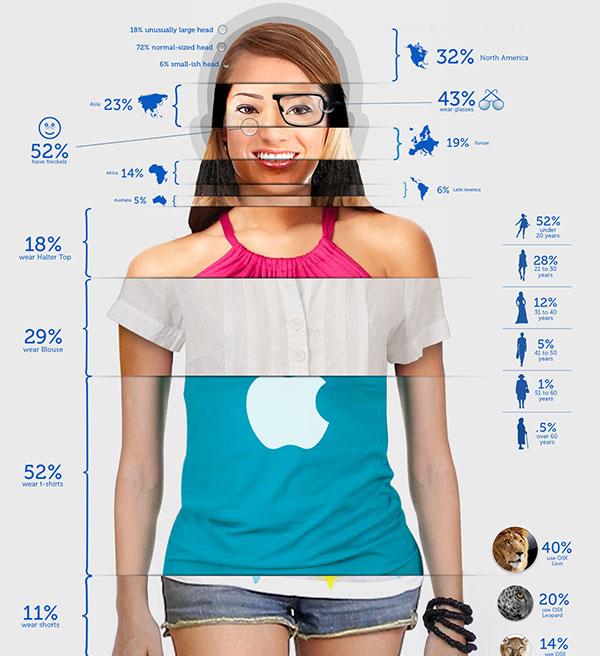 mac-girl-OS-X-apple-ios