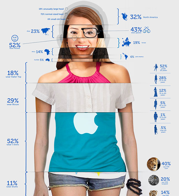 mac-girl-OS-X-apple-ios